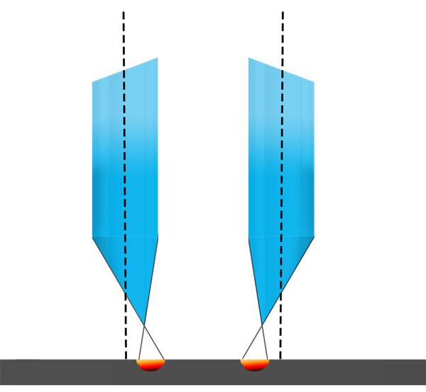Schweißen Wolframnadeln 10 x Wolframelektrode Türkis WR2 2,4 x 175 zum TIG WIG